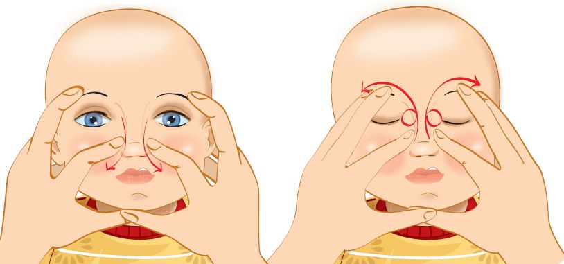 Как сделать так чтобы был заложен нос
